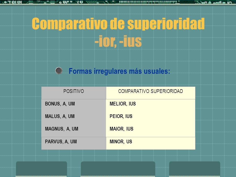 Comparativo de superioridad -ior, -ius FORMAS REGULARES : UNIÓN DEL SUFIJO -IOR (M / F), -IUS (N) A RAÍZ. CASOS DECLINACIÓN SUFIJO SINGULARPLURAL M. /