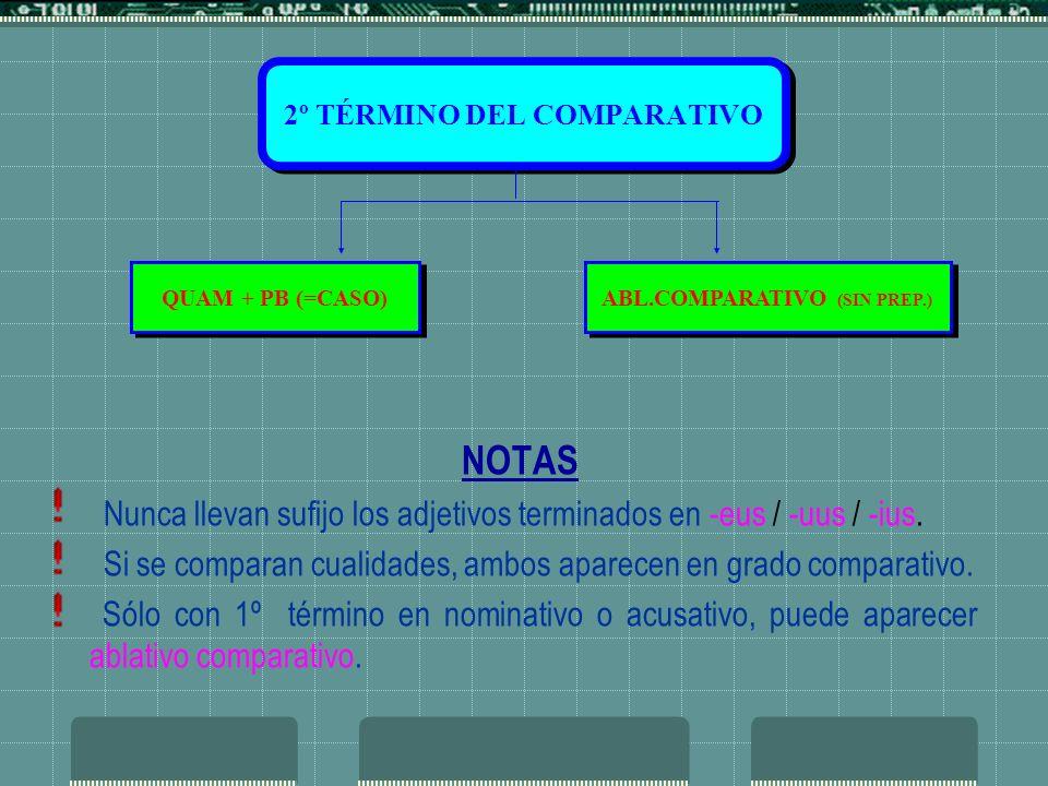 Comparativo de superioridad -ior, -ius Formas irregulares más usuales: BONUS, A, UMMELIOR, IUS MALUS, A, UMPEIOR, IUS MAGNUS, A, UMMAIOR, IUS POSITIVO