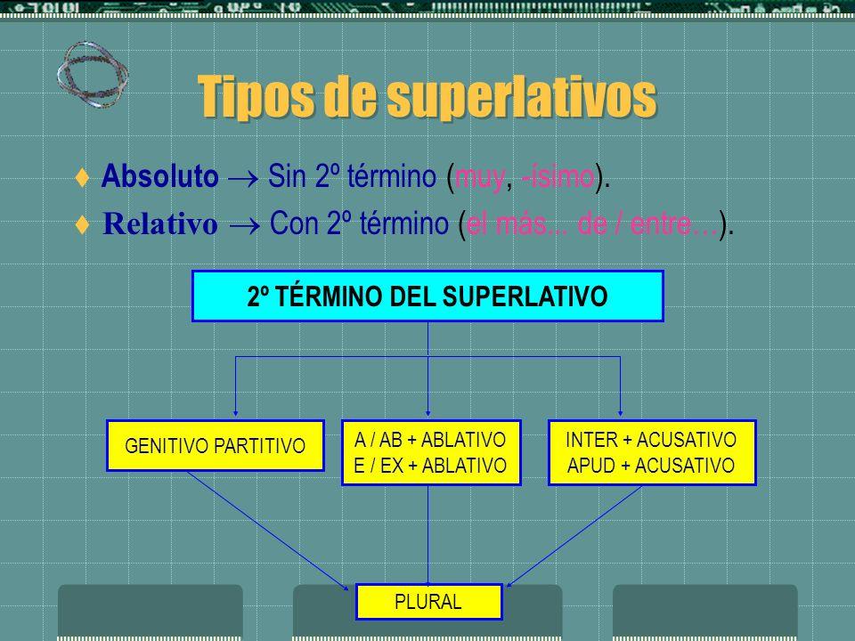 Superlativo SUPERLATIVO MAXIME + ADJ. SUFIJO ISSIMUS, A, UM ERRIMUS, A, UM ILLIMUS, A, UM Formas regulares: unión directa del sufijo a la raíz. Formas