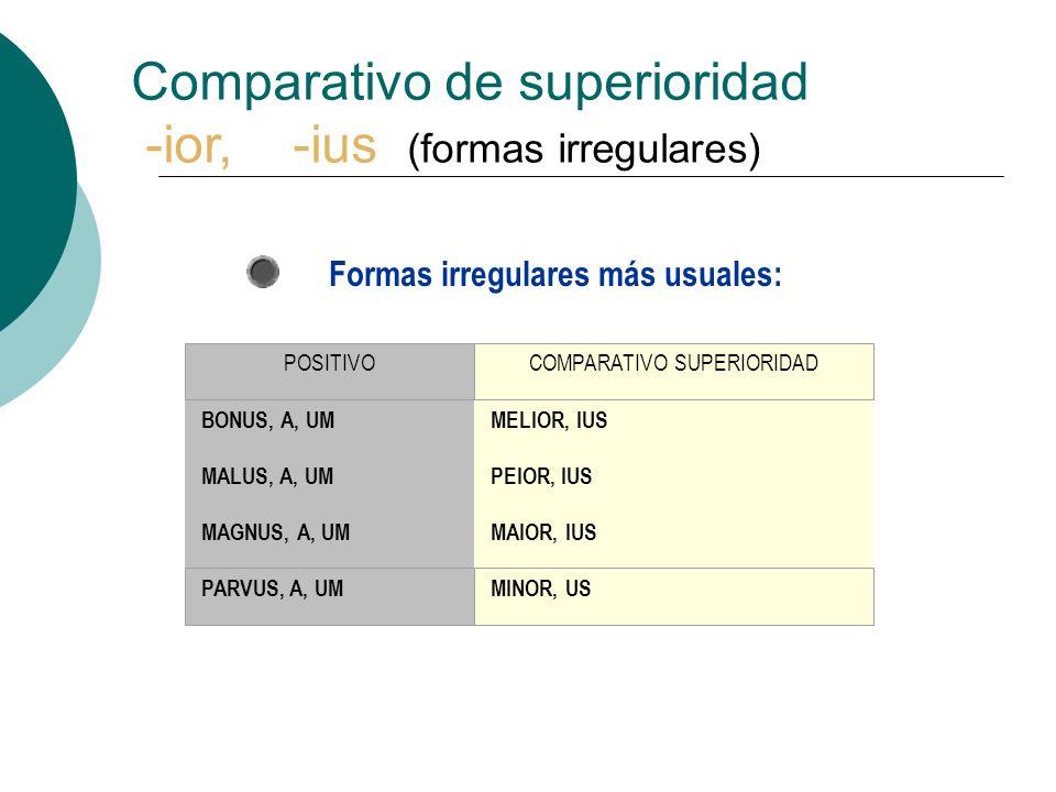 Formas irregulares más usuales: BONUS, A, UMMELIOR, IUS MALUS, A, UMPEIOR, IUS MAGNUS, A, UMMAIOR, IUS POSITIVOCOMPARATIVO SUPERIORIDAD PARVUS, A, UMMINOR, US Comparativo de superioridad -ior, -ius (formas irregulares)