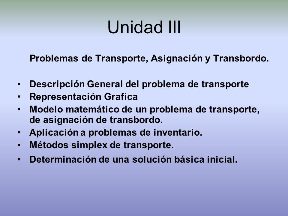 Unidad III Problemas de Transporte, Asignación y Transbordo. Descripción General del problema de transporte Representación Grafica Modelo matemático d