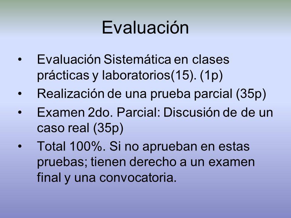 Evaluación Evaluación Sistemática en clases prácticas y laboratorios(15). (1p) Realización de una prueba parcial (35p) Examen 2do. Parcial: Discusión