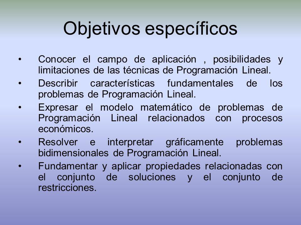 Objetivos específicos Conocer el campo de aplicación, posibilidades y limitaciones de las técnicas de Programación Lineal. Describir características f