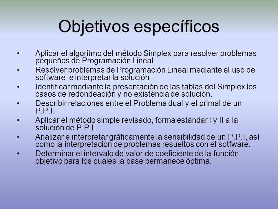 Objetivos específicos Aplicar el algoritmo del método Simplex para resolver problemas pequeños de Programación Lineal. Resolver problemas de Programac