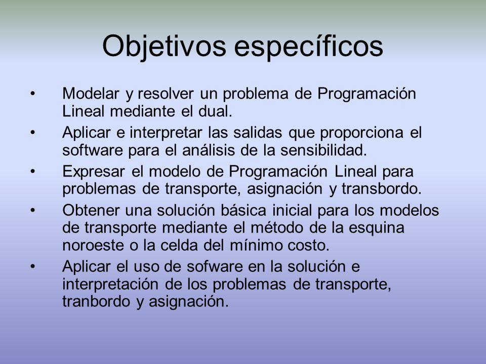 Objetivos específicos Modelar y resolver un problema de Programación Lineal mediante el dual. Aplicar e interpretar las salidas que proporciona el sof