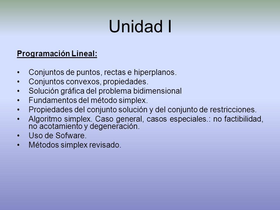 Unidad I Programación Lineal: Conjuntos de puntos, rectas e hiperplanos. Conjuntos convexos, propiedades. Solución gráfica del problema bidimensional