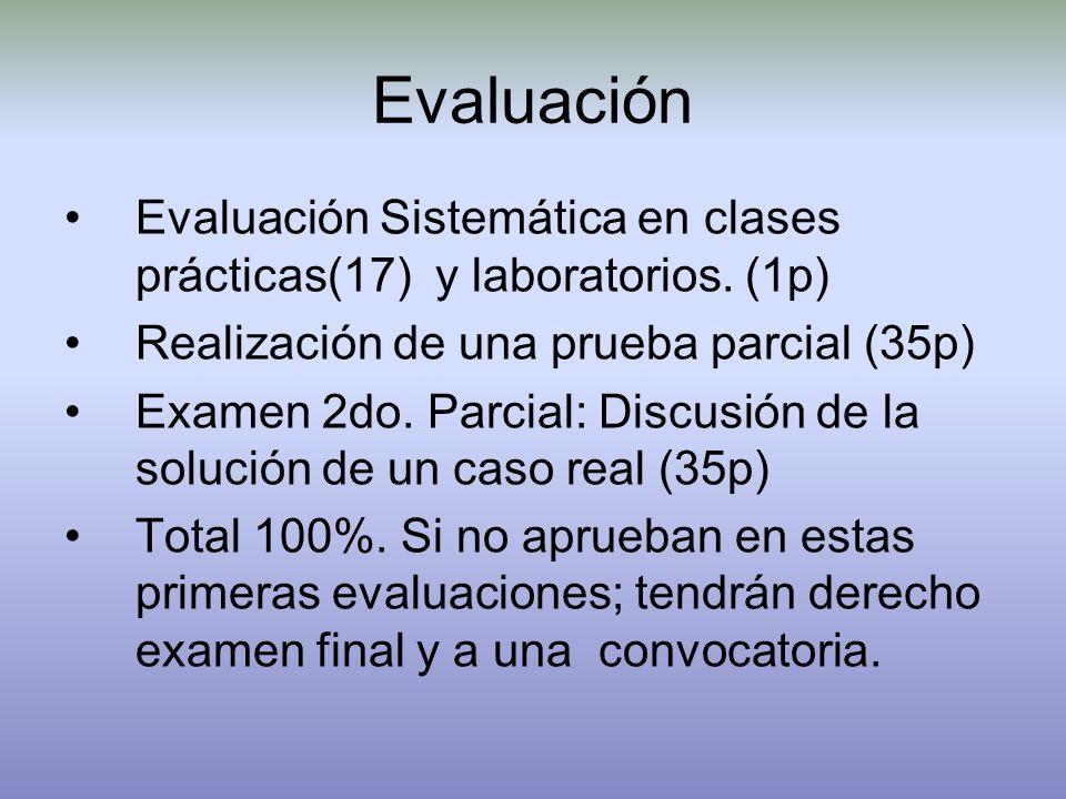 Evaluación Evaluación Sistemática en clases prácticas(17) y laboratorios. (1p) Realización de una prueba parcial (35p) Examen 2do. Parcial: Discusión
