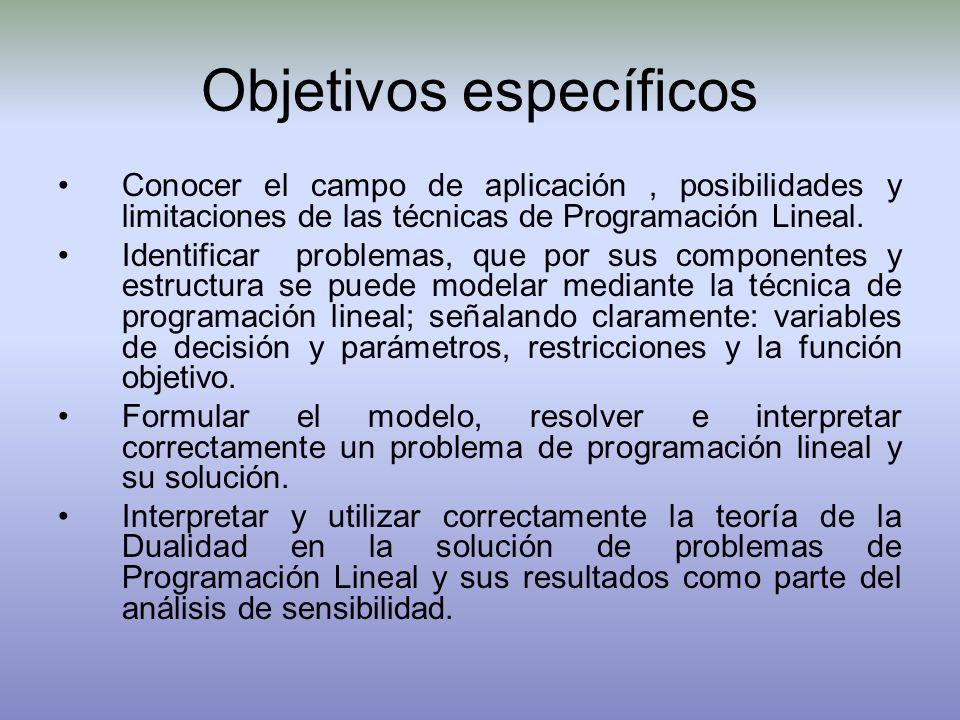 Objetivos específicos Conocer el campo de aplicación, posibilidades y limitaciones de las técnicas de Programación Lineal. Identificar problemas, que