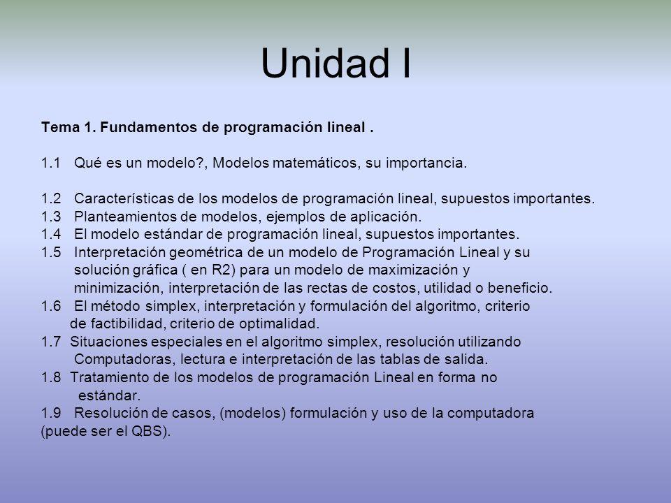 Unidad I Tema 1. Fundamentos de programación lineal. 1.1 Qué es un modelo?, Modelos matemáticos, su importancia. 1.2 Características de los modelos de