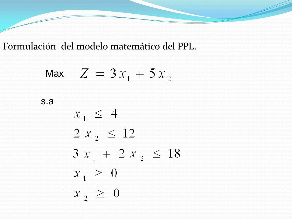 Formulación del modelo matemático del PPL. Max s.a.