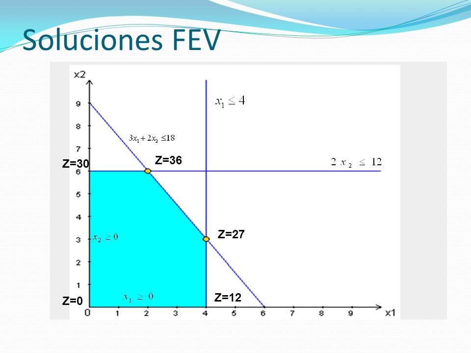 Soluciones FEV Z=36 Z=27 Z=12 Z=30 Z=0