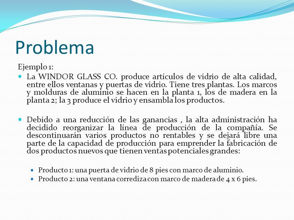 Problema Ejemplo 1: La WINDOR GLASS CO. produce artículos de vidrio de alta calidad, entre ellos ventanas y puertas de vidrio. Tiene tres plantas. Los