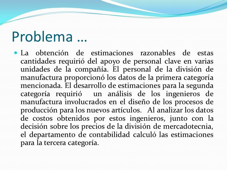 Definición del Problema … La tabla siguiente resume los datos reunidos.