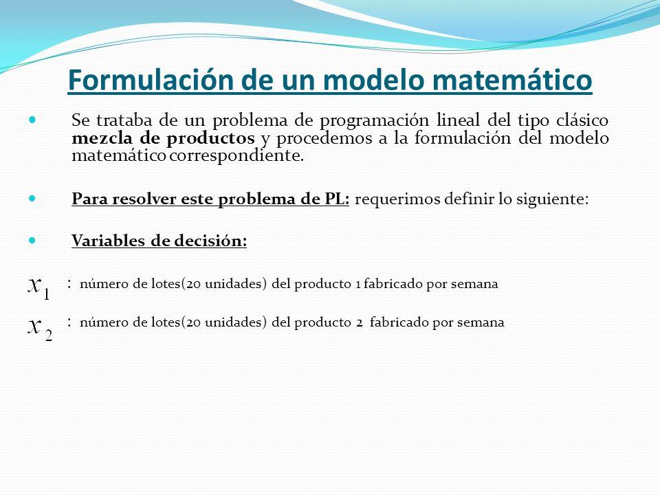 Formulación de un modelo matemático Se trataba de un problema de programación lineal del tipo clásico mezcla de productos y procedemos a la formulació
