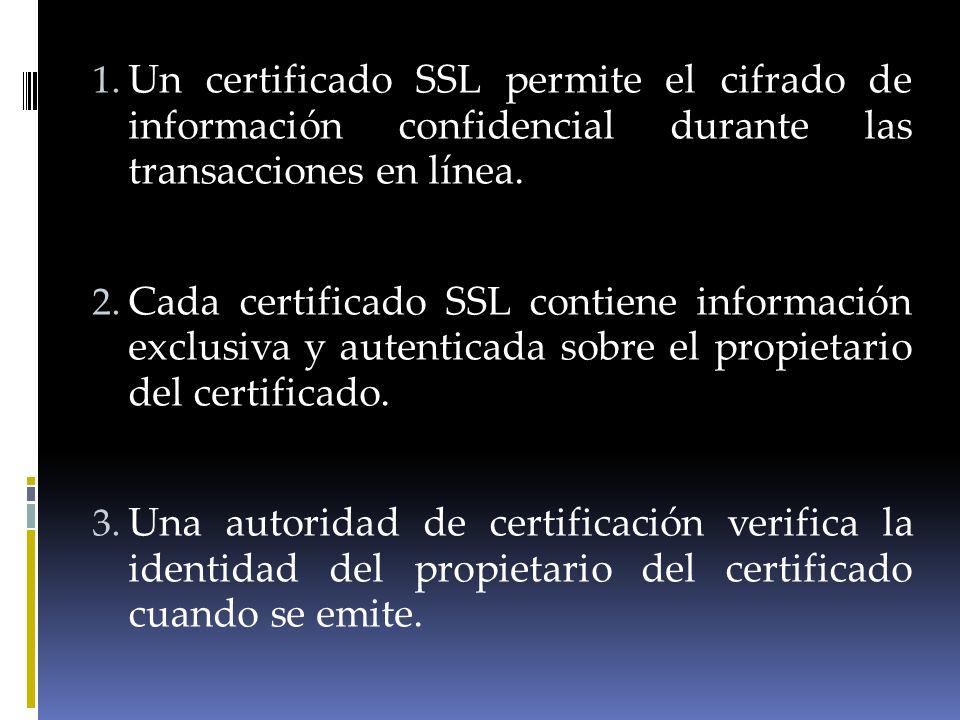 1. Un certificado SSL permite el cifrado de información confidencial durante las transacciones en línea. 2. Cada certificado SSL contiene información