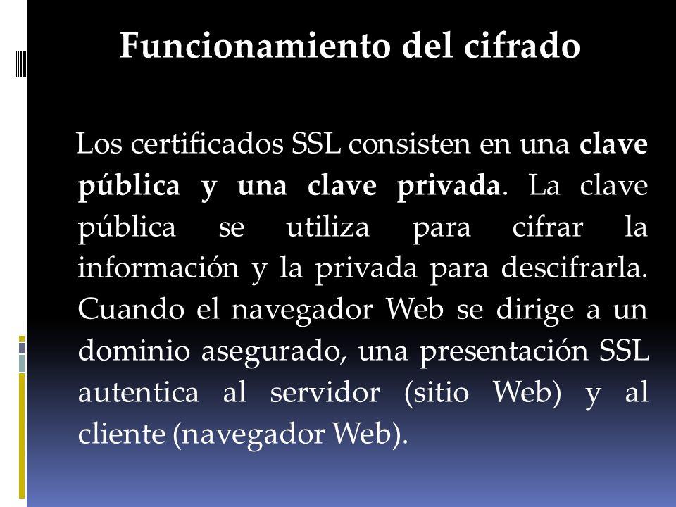 Funcionamiento del cifrado Los certificados SSL consisten en una clave pública y una clave privada. La clave pública se utiliza para cifrar la informa