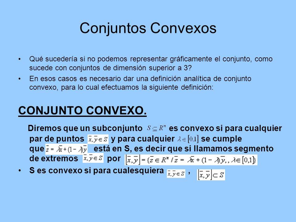 Conjuntos Convexos Qué sucedería si no podemos representar gráficamente el conjunto, como sucede con conjuntos de dimensión superior a 3? En esos caso