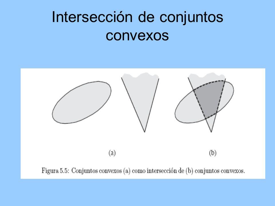 Intersección de conjuntos convexos