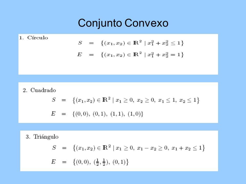 Ejemplos Usaremos el Software matemático Derive en su versión 6 para ejemplificar gráfica y analíticamente si un conjunto es convexo.
