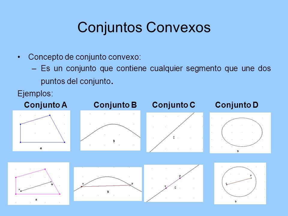 Conjuntos Convexos Concepto de conjunto convexo: –Es un conjunto que contiene cualquier segmento que une dos puntos del conjunto. Ejemplos: Conjunto A