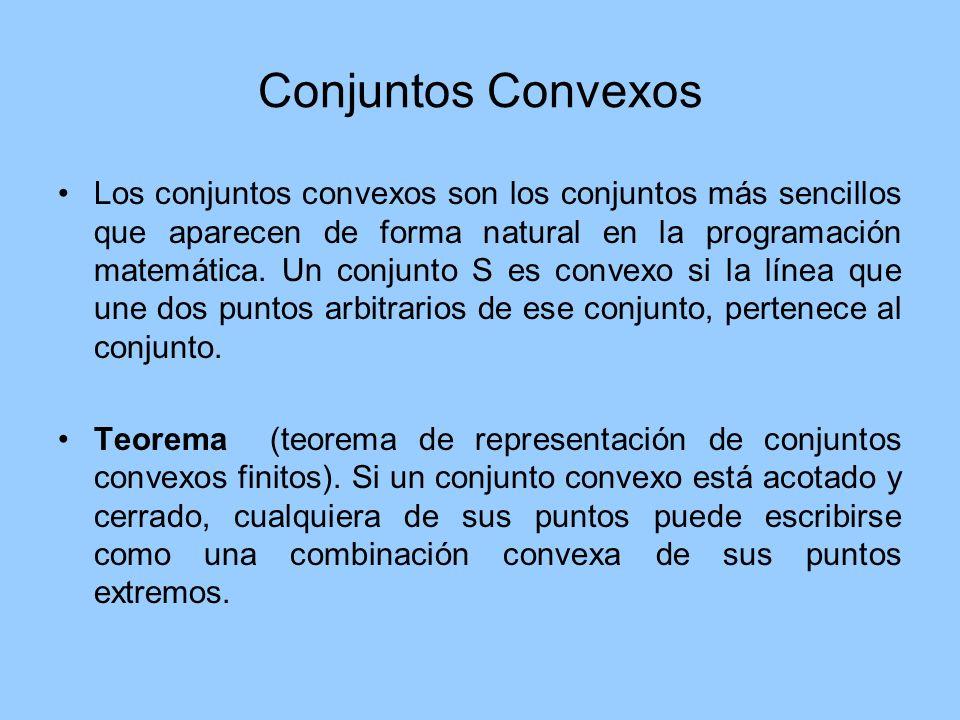 Conjuntos Convexos Los conjuntos convexos son los conjuntos más sencillos que aparecen de forma natural en la programación matemática. Un conjunto S e