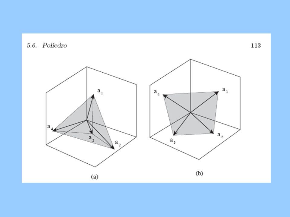 Conjuntos Convexos Es claro gráficamente que para cualquier par de puntos x, y, el segmento que los une está totalmente contenido en dicho conjunto.