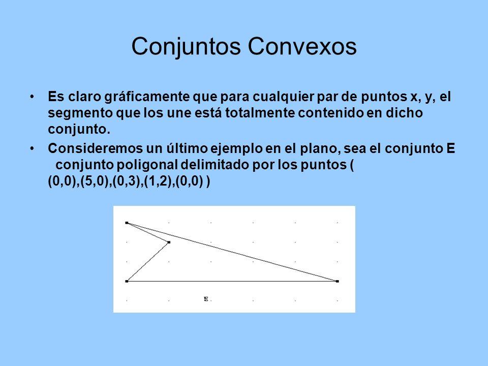 Conjuntos Convexos Es claro gráficamente que para cualquier par de puntos x, y, el segmento que los une está totalmente contenido en dicho conjunto. C