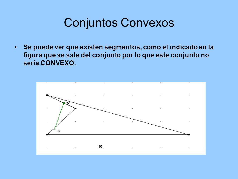Conjuntos Convexos Se puede ver que existen segmentos, como el indicado en la figura que se sale del conjunto por lo que este conjunto no sería CONVEX