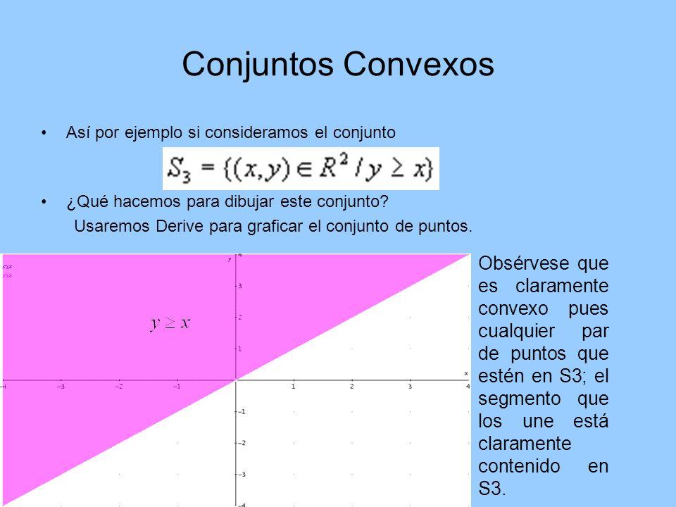 Conjuntos Convexos Así por ejemplo si consideramos el conjunto ¿Qué hacemos para dibujar este conjunto? Usaremos Derive para graficar el conjunto de p