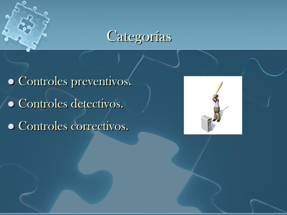 Categorías Controles preventivos. Controles detectivos. Controles correctivos. Controles preventivos. Controles detectivos. Controles correctivos.