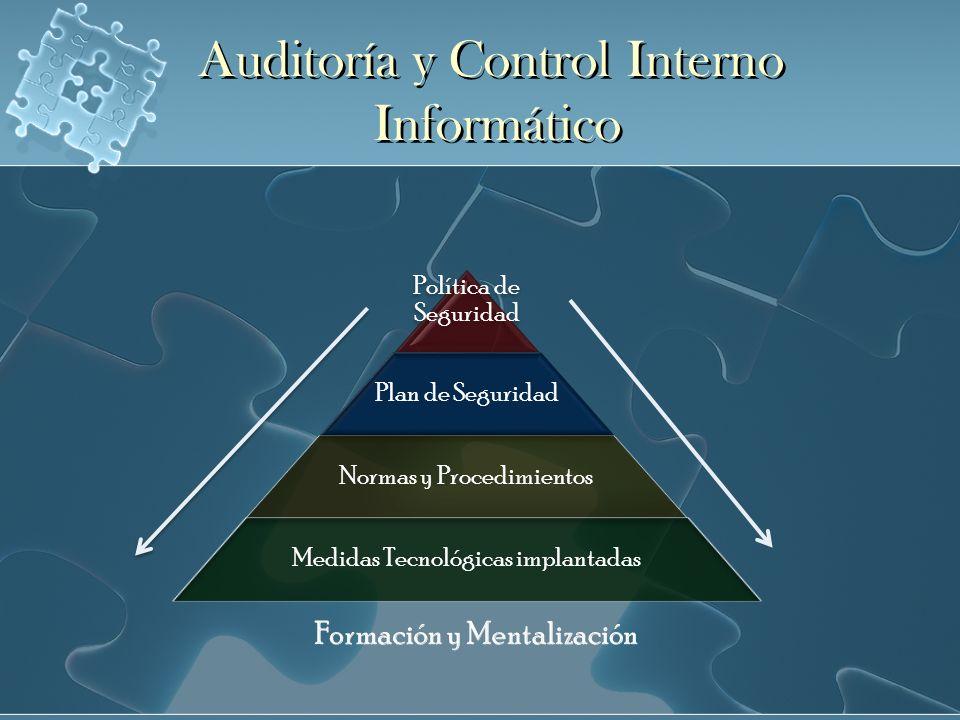 Auditoría y Control Interno Informático Política de Seguridad Plan de Seguridad Normas y Procedimientos Medidas Tecnológicas implantadas