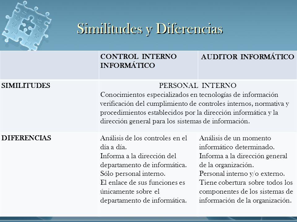 Similitudes y Diferencias CONTROL INTERNO INFORMÁTICO AUDITOR INFORMÁTICO SIMILITUDESPERSONAL INTERNO Conocimientos especializados en tecnologías de i