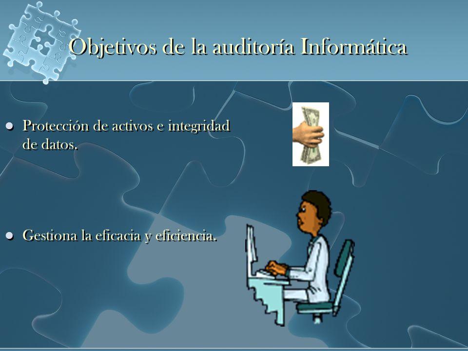 Objetivos de la auditoría Informática Protección de activos e integridad de datos. Gestiona la eficacia y eficiencia. Protección de activos e integrid