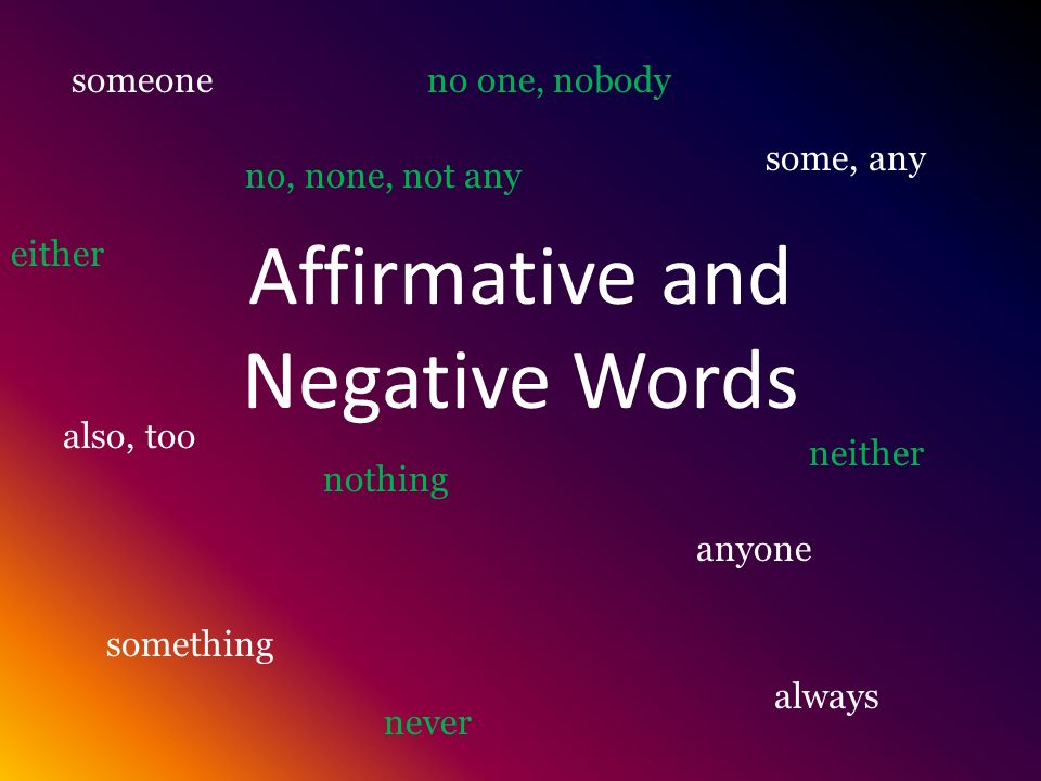 Affirmative and Negative Words someone always no, none, not any anyone something never some, any no one, nobody neither also, too nothing either