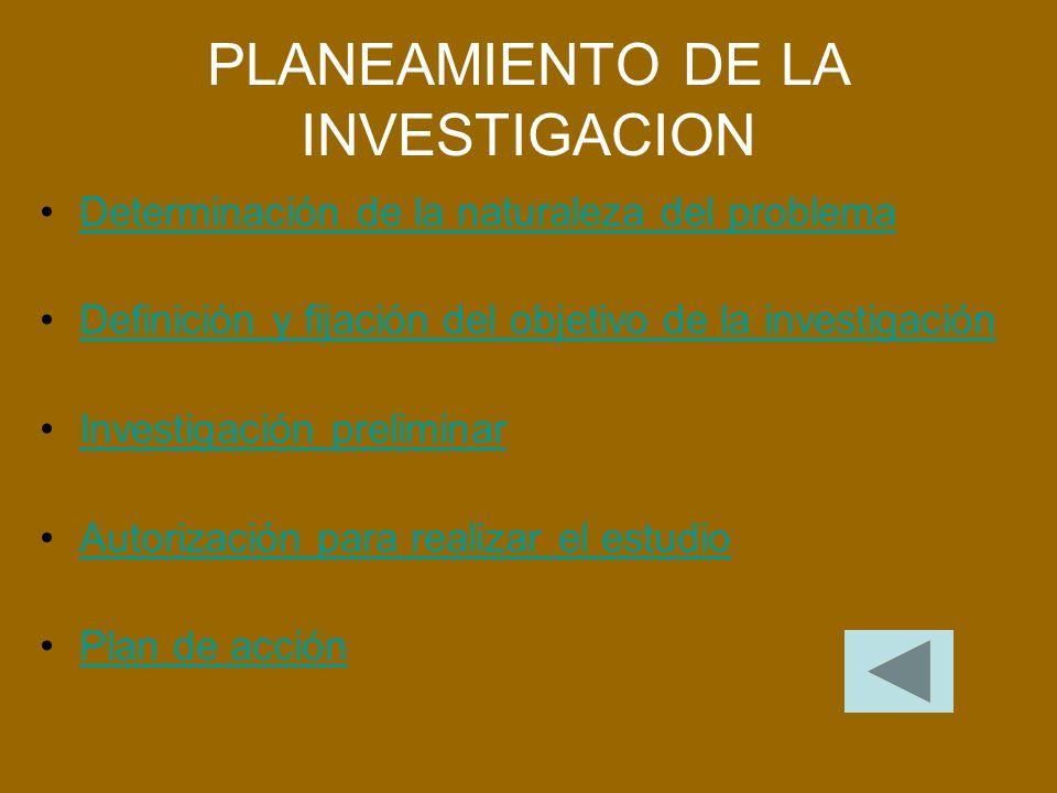 PLANEAMIENTO DE LA INVESTIGACION Determinación de la naturaleza del problema Definición y fijación del objetivo de la investigación Investigación preliminar Autorización para realizar el estudio Plan de acción