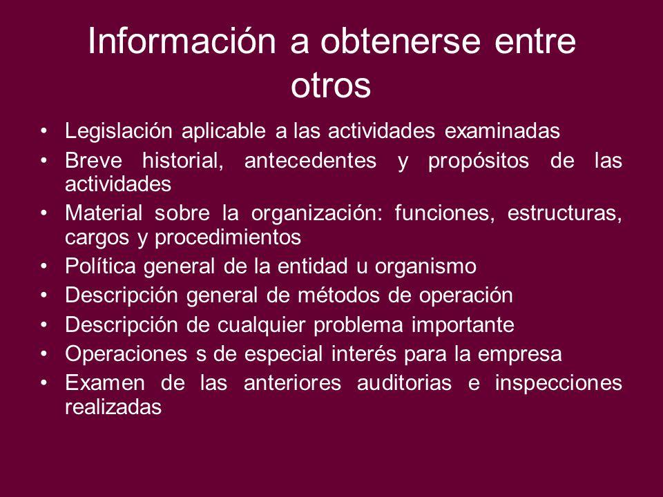 Información a obtenerse entre otros Legislación aplicable a las actividades examinadas Breve historial, antecedentes y propósitos de las actividades M
