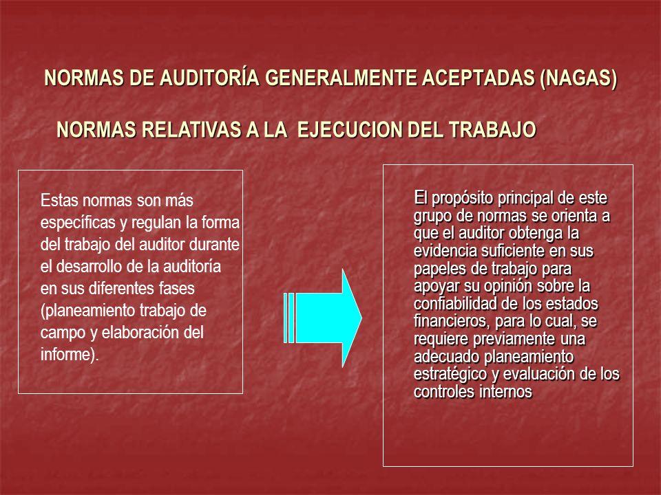 NORMAS DE AUDITORÍA GENERALMENTE ACEPTADAS (NAGAS) E l propósito principal de este grupo de normas se orienta a que el auditor obtenga la evidencia su