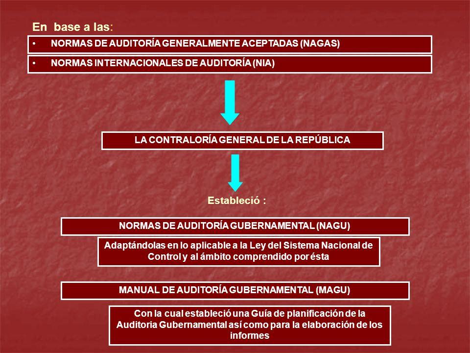NORMAS DE AUDITORÍA GENERALMENTE ACEPTADAS (NAGAS) NORMAS INTERNACIONALES DE AUDITORÍA (NIA) LA CONTRALORÍA GENERAL DE LA REPÚBLICA NORMAS DE AUDITORÍ