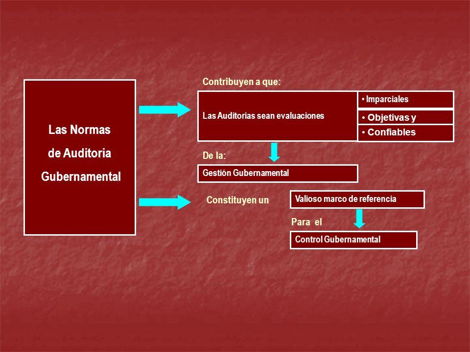 Las Normas de Auditoria Gubernamental Las Auditorias sean evaluaciones Imparciales Objetivas y Confiables Contribuyen a que: Gestión Gubernamental De