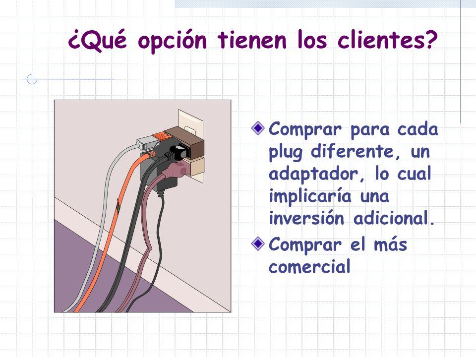 Lenguaje empleado entre el emisor y el receptor de la comunicación Sin el lenguaje y los medios apropiados para transmitirlo no puede existir comunicación.