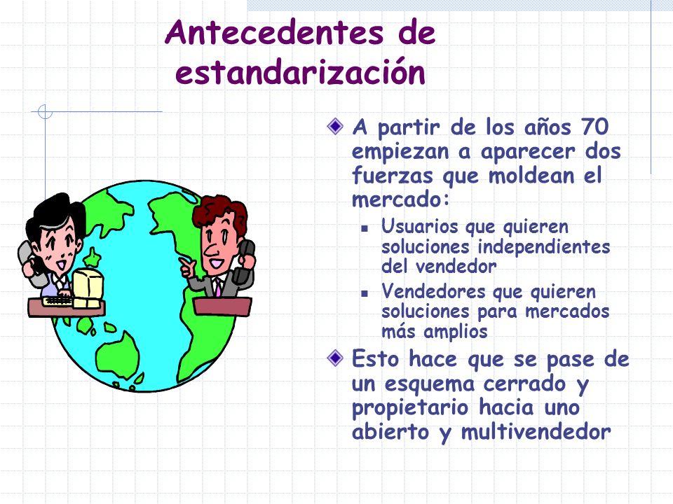 CITEL NRIC TINA-C TIA OMG NIUF NMF NOFITC CTIA PCIA FRF IISP W3C IEEE T1,X3,X12 XIWT ADSL-F INF IETF ATM-F ISO/IEC-JTC1 MMCF CVF ITU IEC ISO ETNF ERT CEN EITIRT ECTEL Eurobit UMTS-F ETSI CENELEC IPNS DAVIC ECMA EFTI3 DVB ARIB TTC Organizaciones que estandarizan
