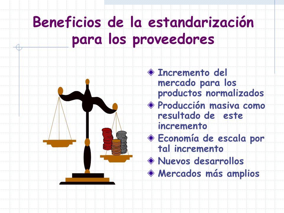 Marcas reemplazables Uso universal Productos menos costosos Soluciones independientes del vendedor Beneficios de la estandarización para los clientes
