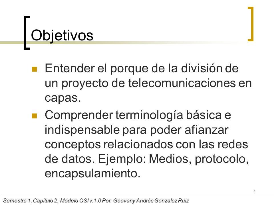 Semestre 1, Capitulo 2, Modelo OSI v.1.0 Por.Geovany Andrés Gonzalez Ruiz 3 …Cont.