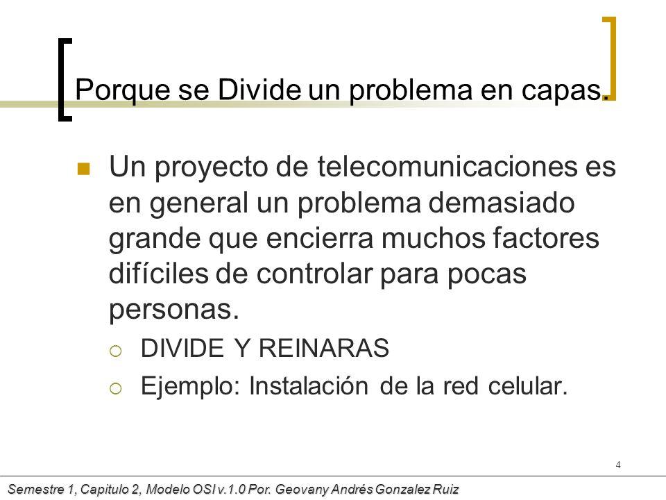 Semestre 1, Capitulo 2, Modelo OSI v.1.0 Por.Geovany Andrés Gonzalez Ruiz 25 …Cont.