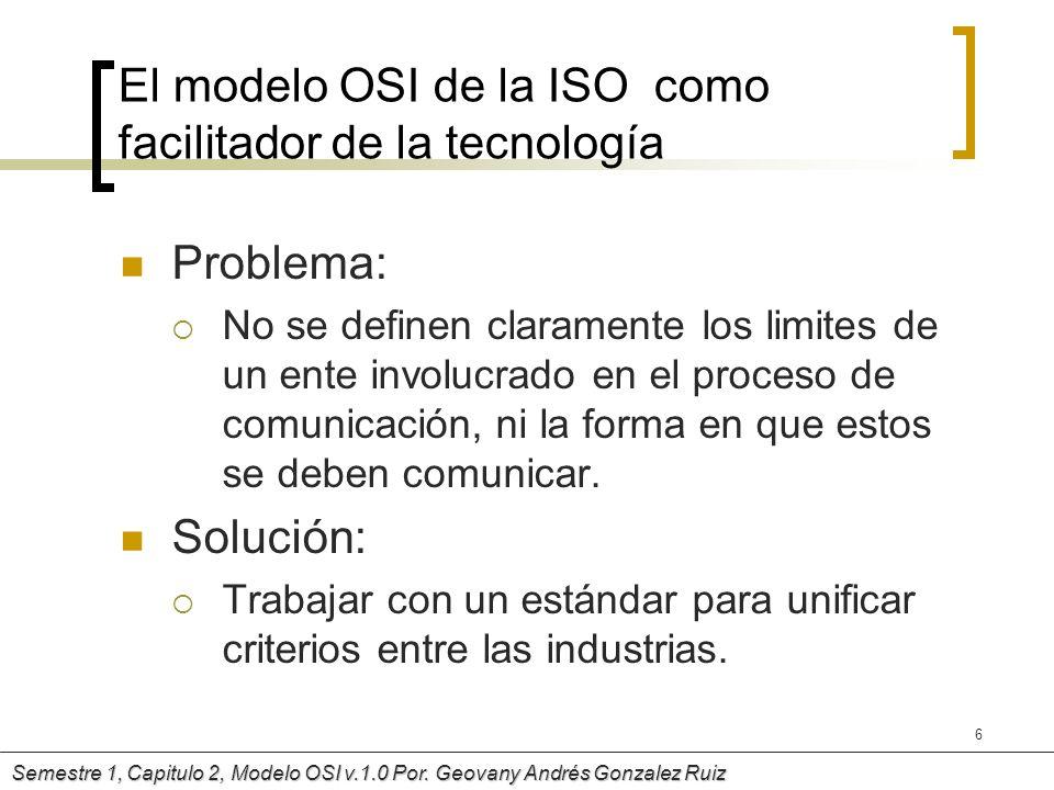 Semestre 1, Capitulo 2, Modelo OSI v.1.0 Por.Geovany Andrés Gonzalez Ruiz 17..Cont.