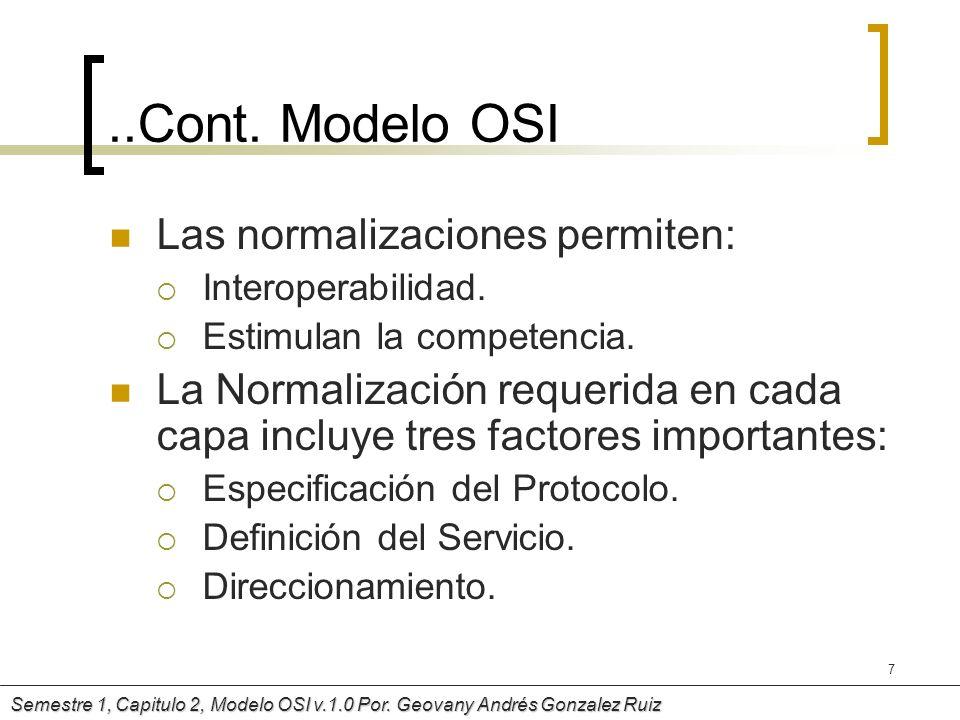 Semestre 1, Capitulo 2, Modelo OSI v.1.0 Por.Geovany Andrés Gonzalez Ruiz 28 …Cont.