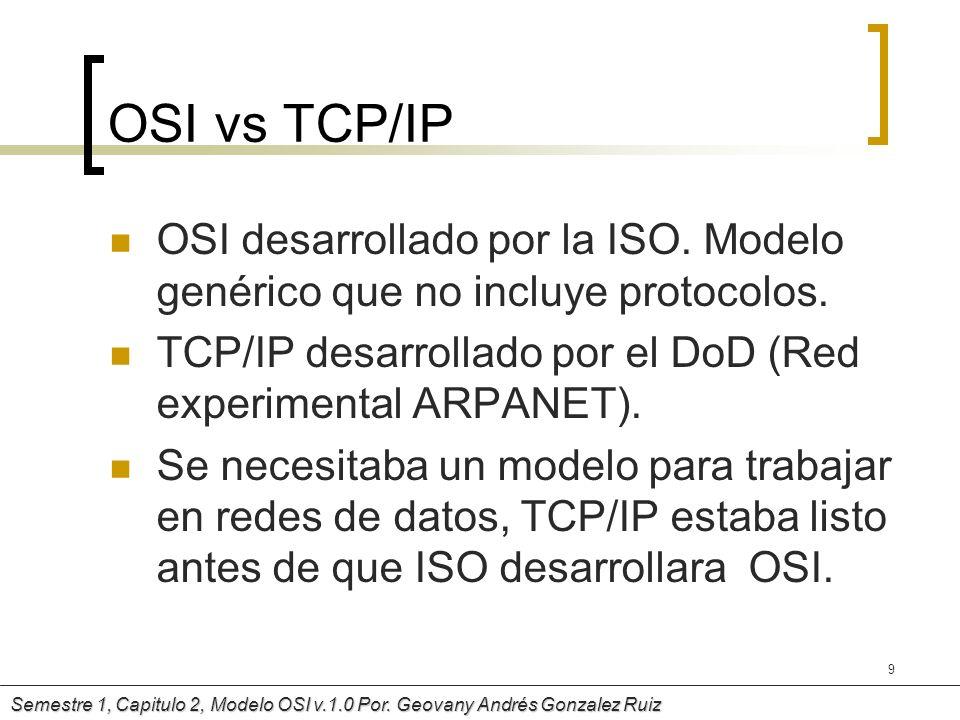 Semestre 1, Capitulo 2, Modelo OSI v.1.0 Por.Geovany Andrés Gonzalez Ruiz 10 Cont.