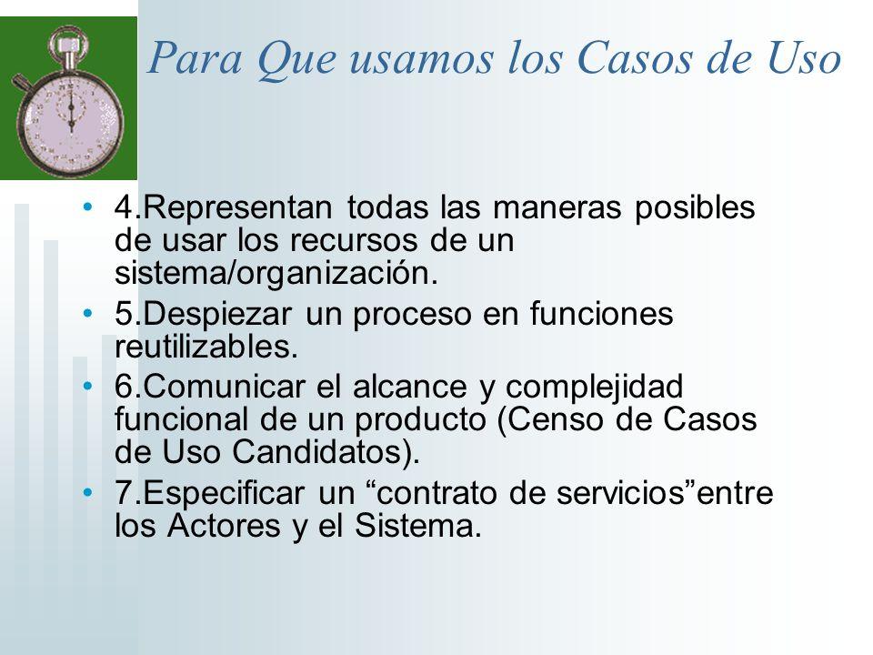 Para Que usamos los Casos de Uso 4.Representan todas las maneras posibles de usar los recursos de un sistema/organización. 5.Despiezar un proceso en f