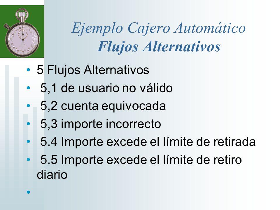 Ejemplo Cajero Automático Flujos Alternativos 5 Flujos Alternativos 5,1 de usuario no válido 5,2 cuenta equivocada 5,3 importe incorrecto 5.4 Importe