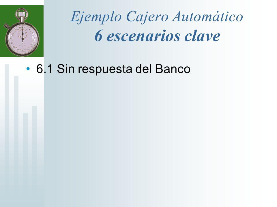 Ejemplo Cajero Automático 6 escenarios clave 6.1 Sin respuesta del Banco